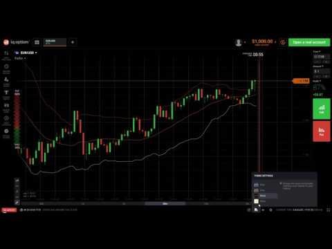 érdemes-e befektetni a bitcoinok felülvizsgálatába bináris opciós kereskedők statisztikája