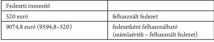 a bináris opciók nulláról történő oktatása fizetett)