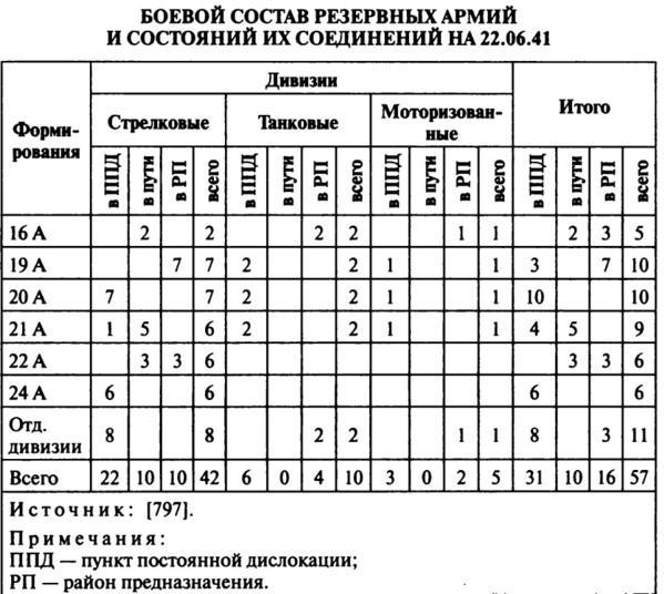 az opciós erődök likviditása)
