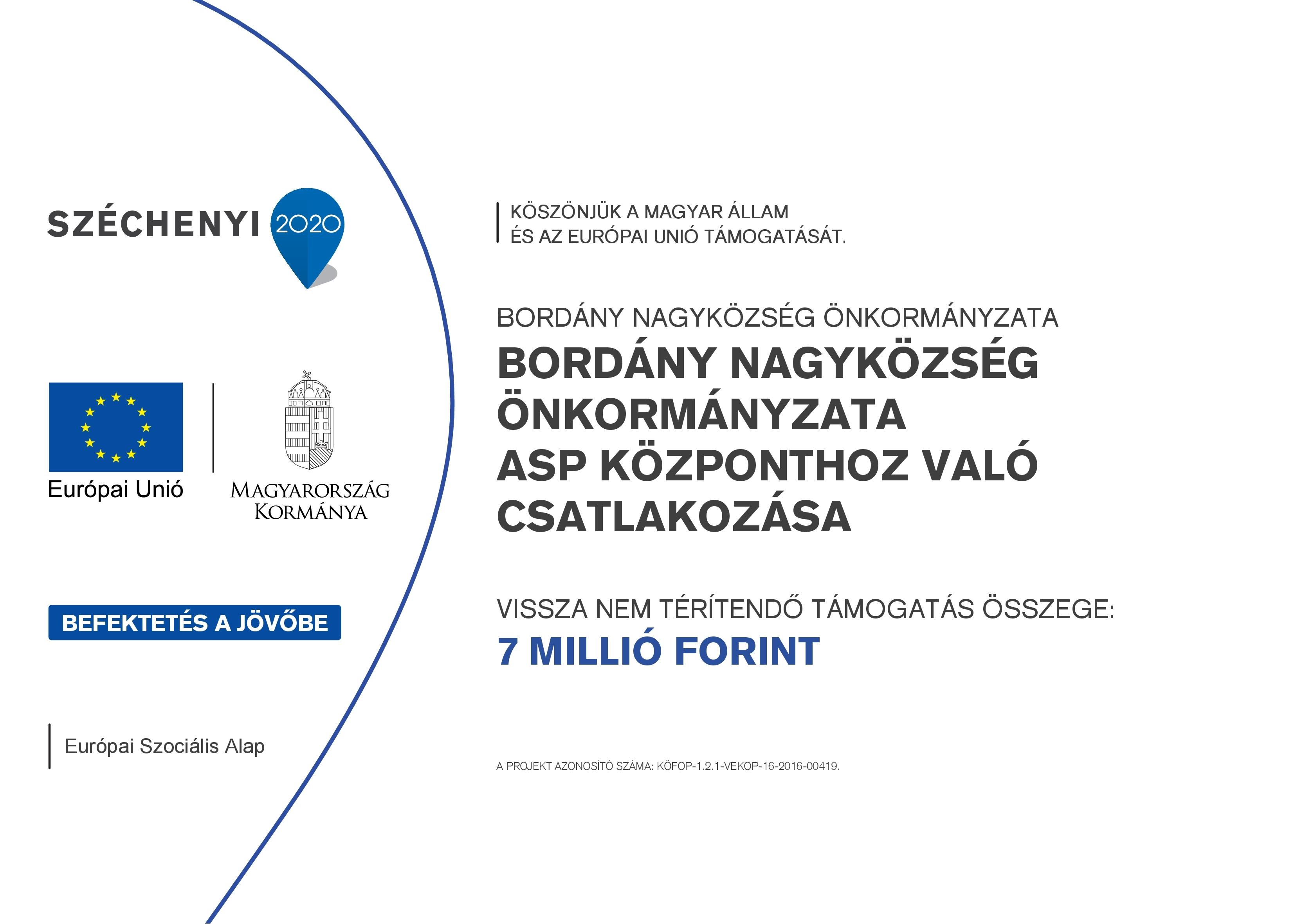befektetés internetes projektekbe)