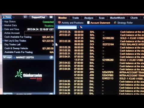 index opciós kereskedés
