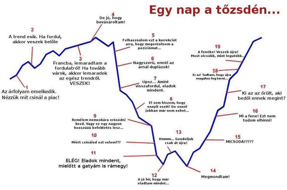 olcsó bináris opciók)