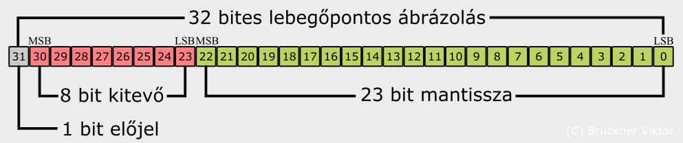 a bináris opcióknál semmi sem működik bináris opciók oktatási irodalom