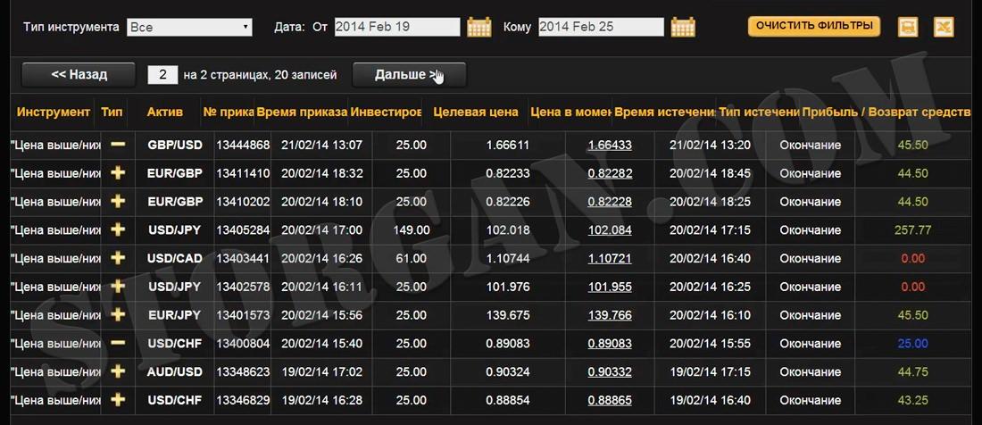 nyereséges kereskedési rendszerek bináris opciókhoz)