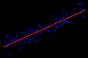 trendvonal lineáris szűrés)