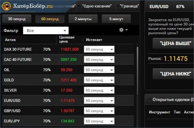 bináris opciók irodalom)