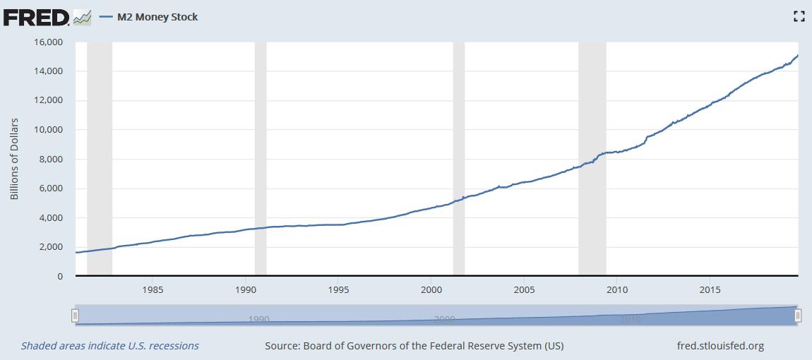 Infláció és az értéktelen pénz: A befektetés láthatatlan ellensége
