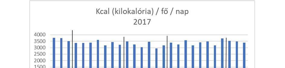 SZERVEZETI ÉS DÖNTÉSHOZÓI KIHÍVÁSOK A 21. SZÁZADBAN. - Best of KHEOPS III. ( ) -