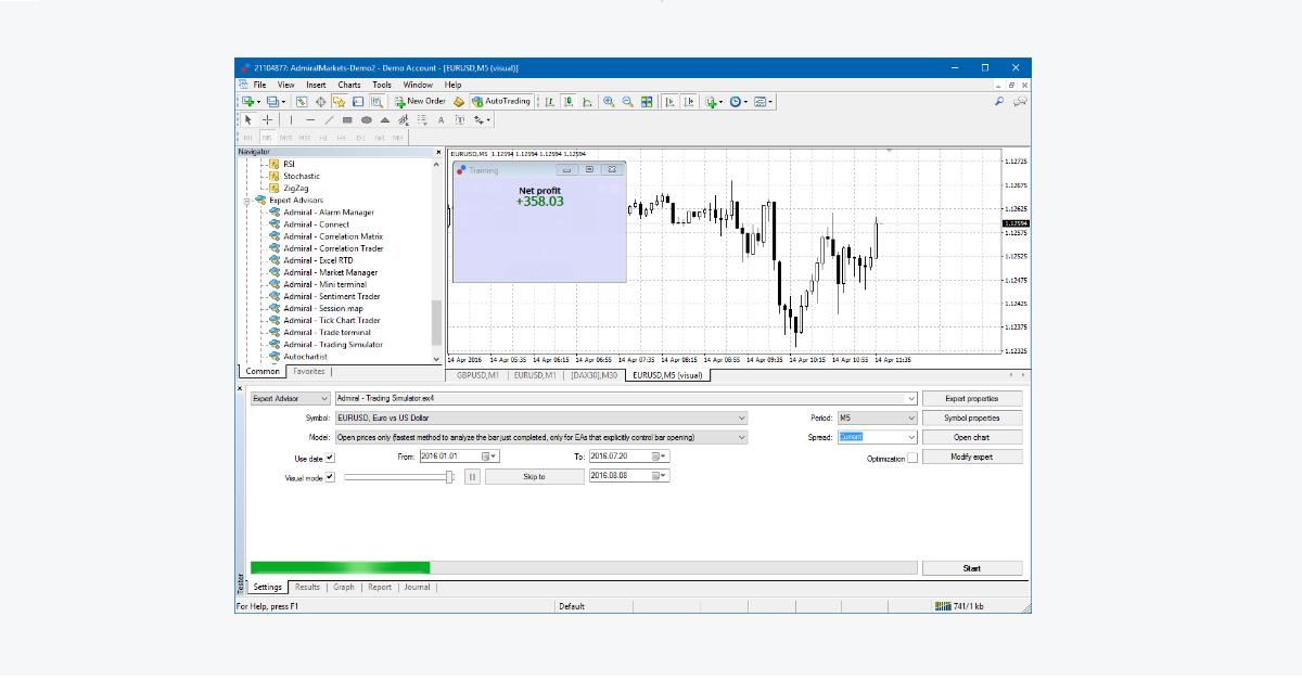 video kereskedési jelek corsa capital bináris opciók áttekintése