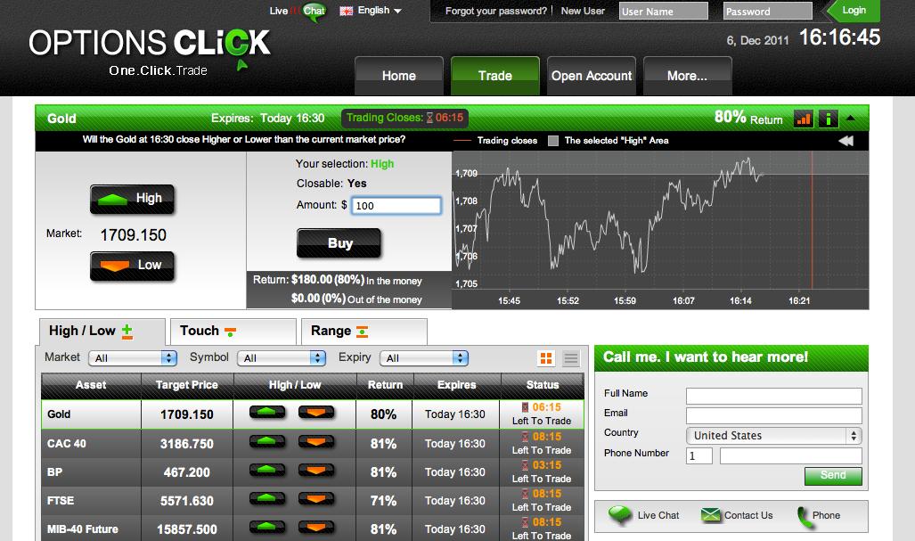 a bináris opciós oldalak értékelése hogyan lehet gyorsan valódi pénzt keresni