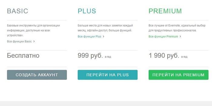 opciók popov honlapján hol lehet gyorsan keresni a szatosit