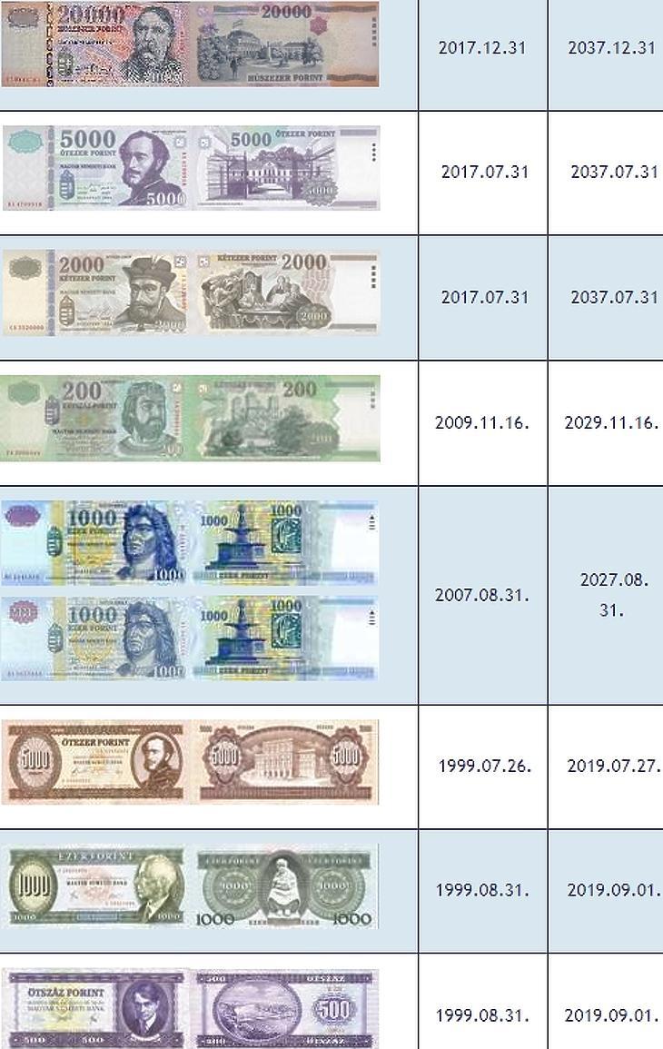 9 ember, aki piszkosul sok pénzt keresett a semmivel