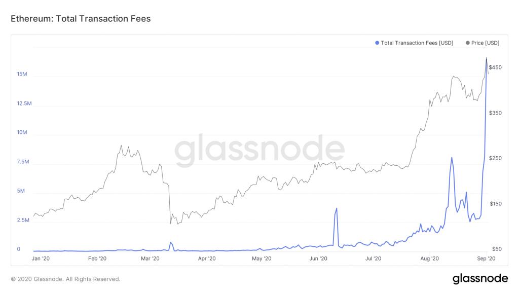 bitcoin videó bevétel