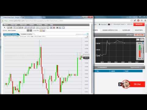 pénzpiaci kereskedés