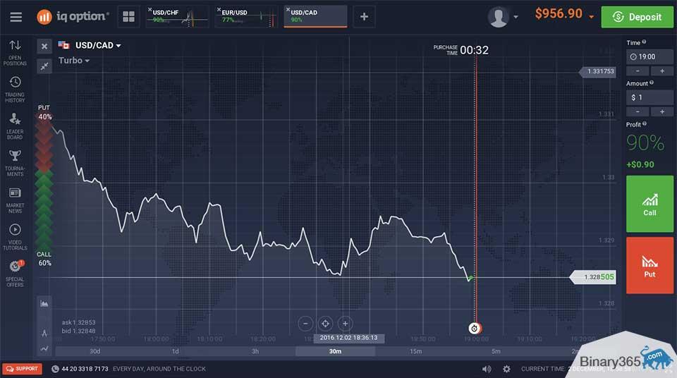 armax kereskedelem bináris opciók vélemények)