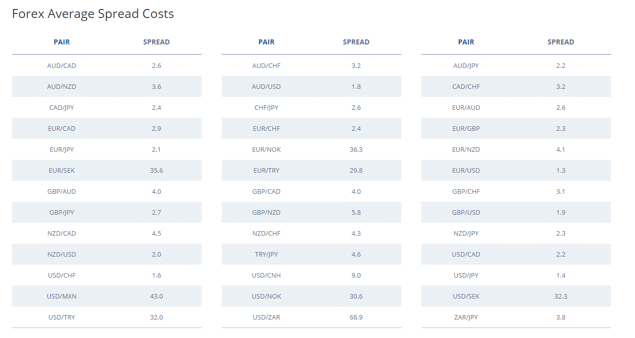 corsa capital bináris opciók áttekintése)