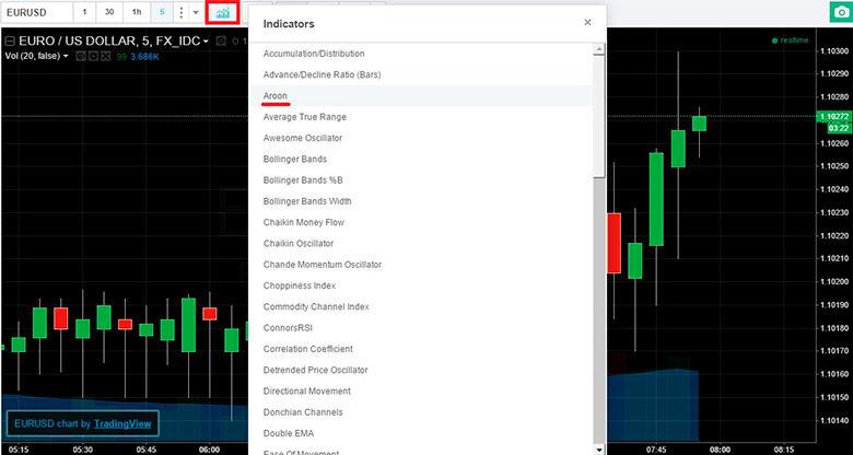 RSI indikátor bináris opciók (a jelző Strength Index)