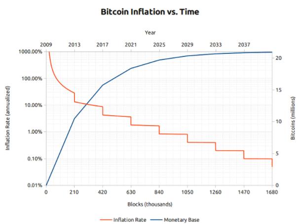 Bitcoin bányászat – útmutató a legnagyobb kriptovaluta (BTC) bányászatához - kosarsuli.hu