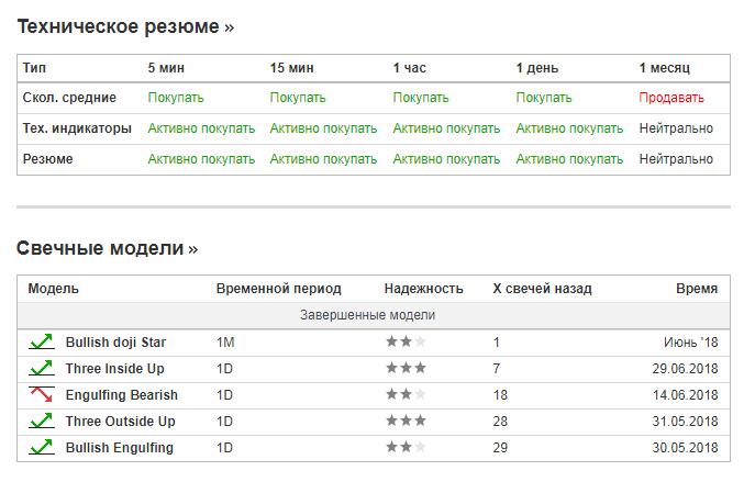 kereskedési jelek és ügyletek másolása)