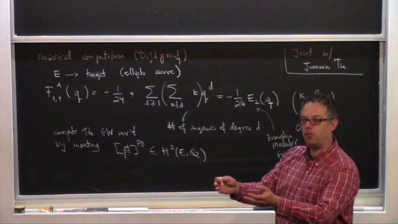 Gromov videója a bináris opciókról