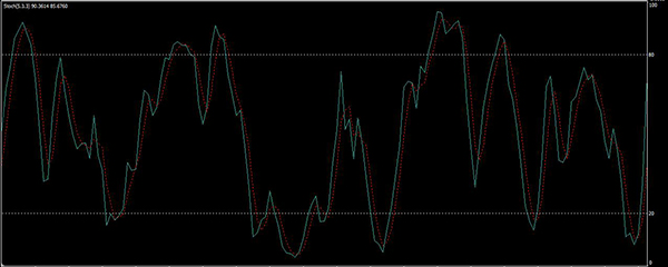 bináris opciós stratégiák 10-ből 10