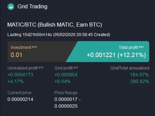 bitcoin jövedelem mennyit kereshet