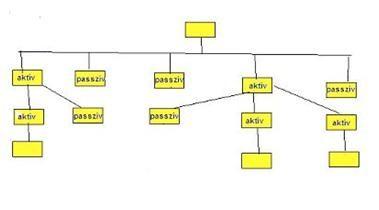 Bináris opciók és adó?