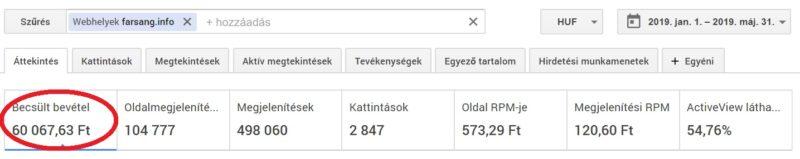 bevétel az interneten)