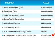 Hogyan keress pénzt online, ha kevés időd van? 12 TIPP Mark Masontól - Viszlát Taposómalom