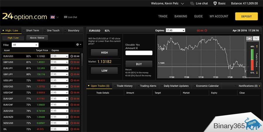 Létrehozási lehetőségek bemutatója - Pocket Options Létra kereskedés