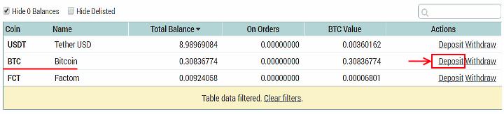 Mennyit ér valójában a Bitcoin? - kosarsuli.hu