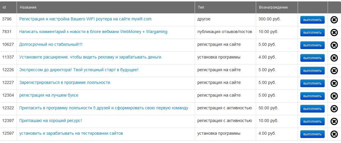 valódi pénzkereseti rendszerek)