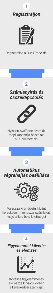 kereskedő kereskedési sikere)