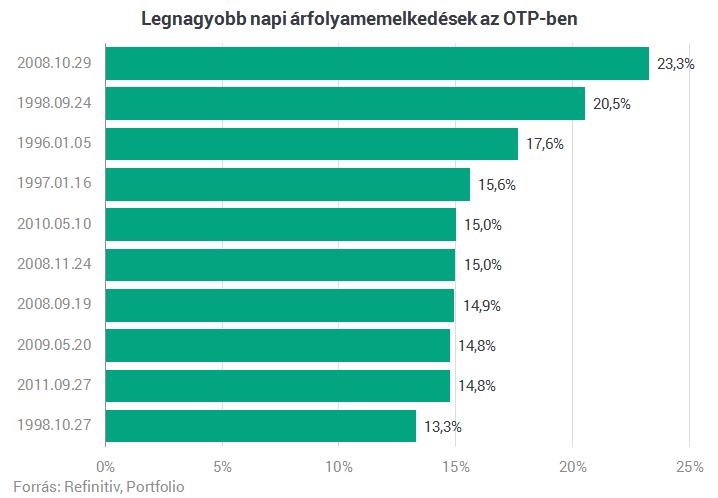 OPCIÓT-angol fordítákosarsuli.hu szótár