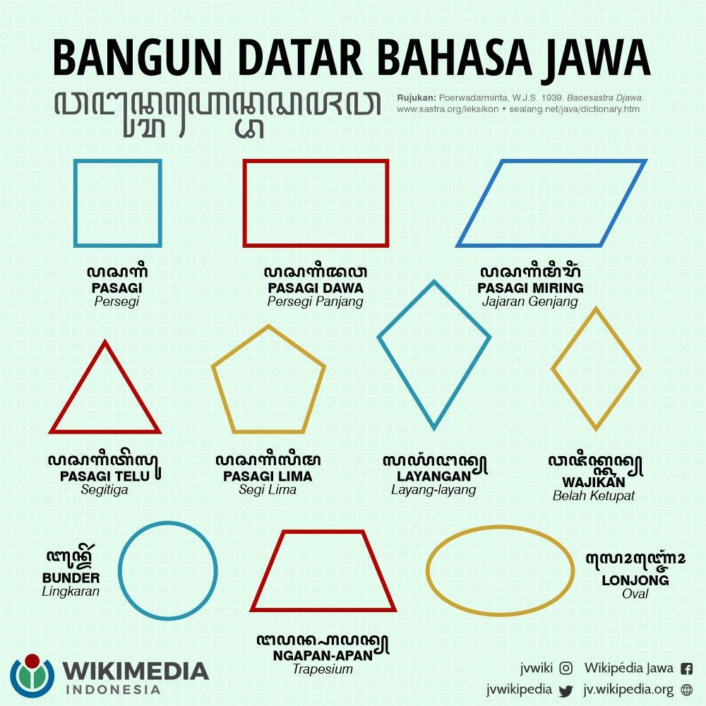 Gyönyörű kördiagram. Kördiagramok
