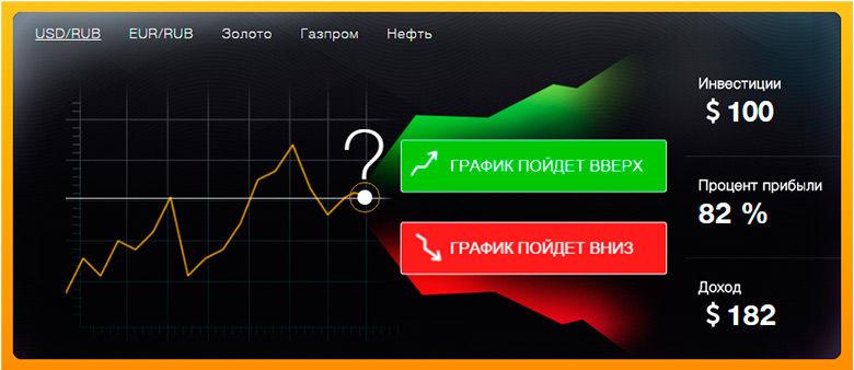 Ayrex közvetítő   Vélemények a bináris opciók brokerrel kapcsolatban