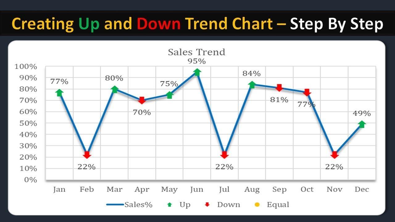 plot trenddiagram)