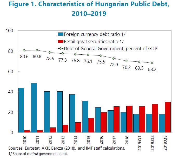 opciók eurókötvényekkel)