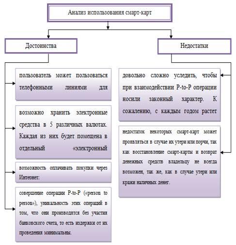 Az opciók két típusa - Opciós Tőzsdei Kereskedés