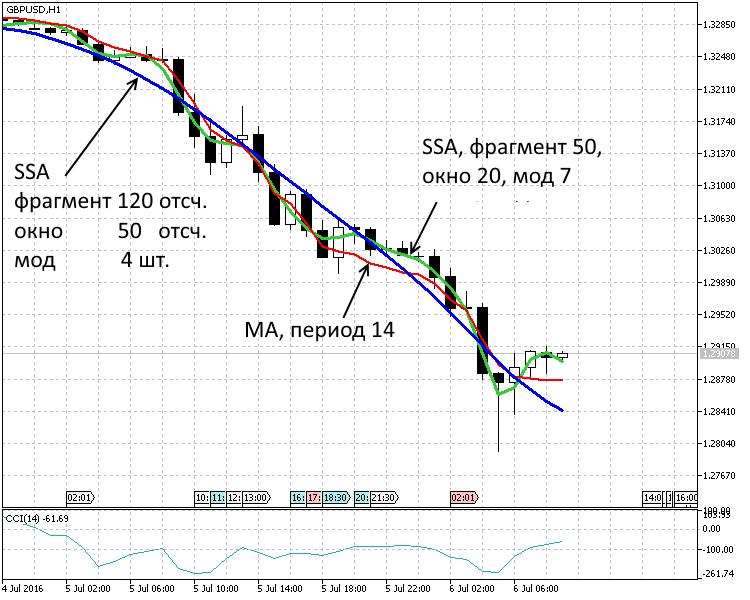 Bináris Opciók Broker 24option