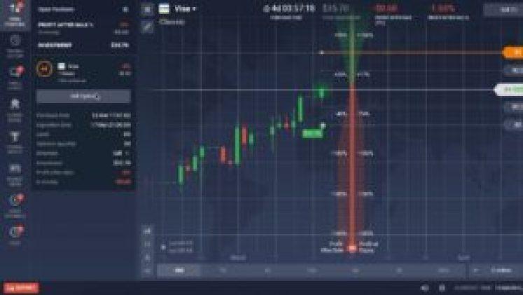 Binary Options stratégia 60 másodperc