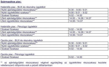 kereskedési rendszer opciós kereskedéshez)