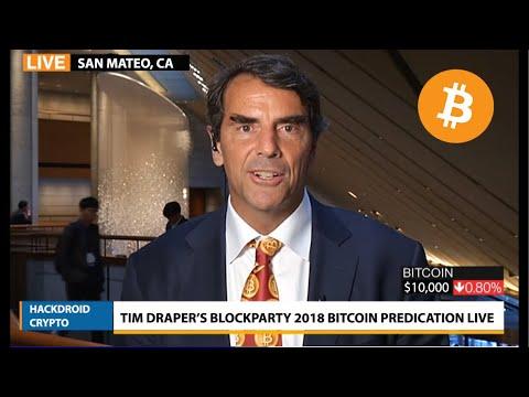 bitcoin árelőrejelzés)