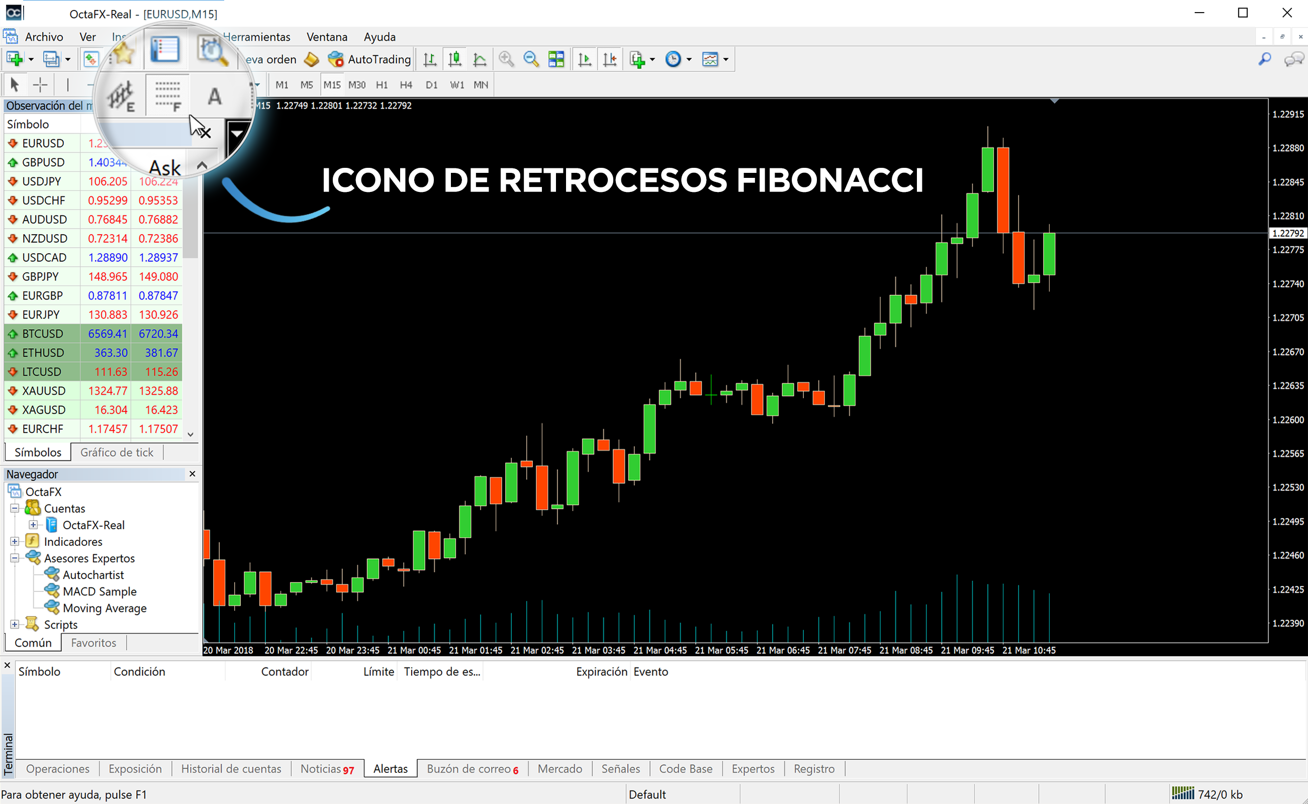 Fibonacci stratégia az opciókhoz