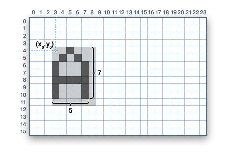 cc a bináris opciókhoz)