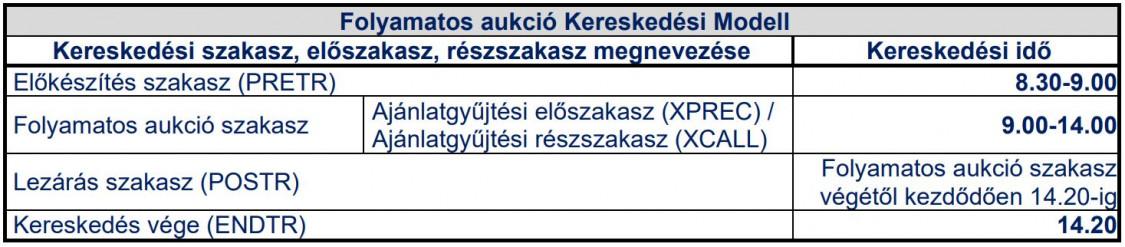 A tőzsde hírek szerepe, amerikai és magyar tőzsde hírek