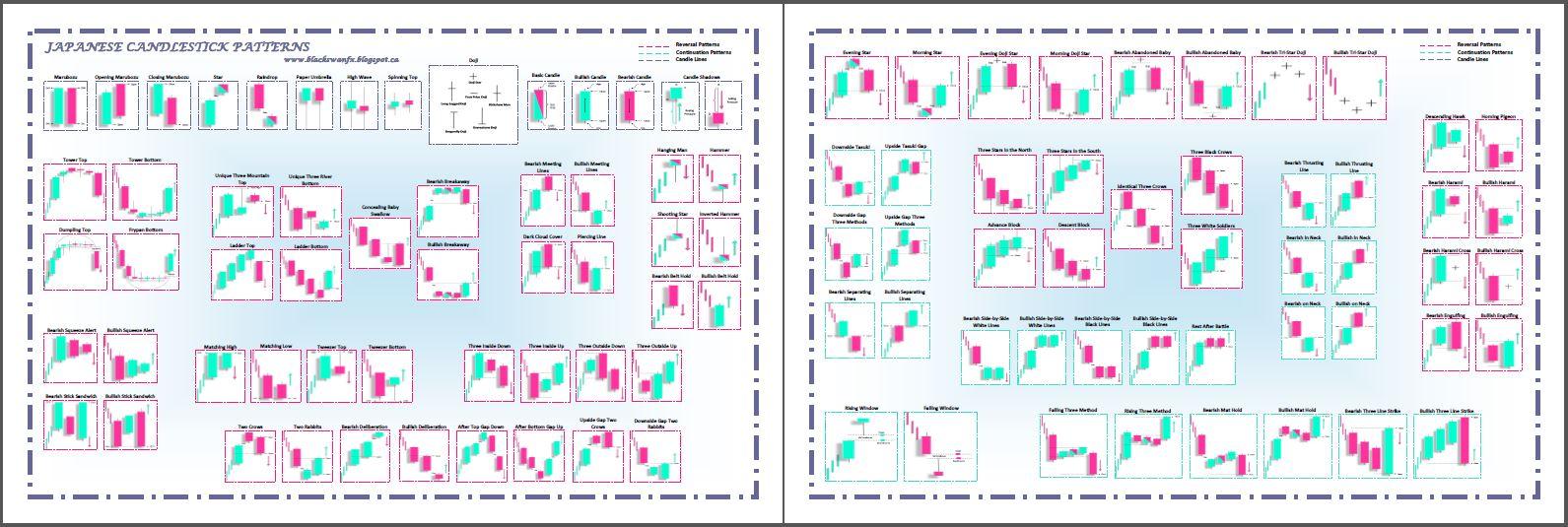 relatív erősségi index a bináris opciók videóban