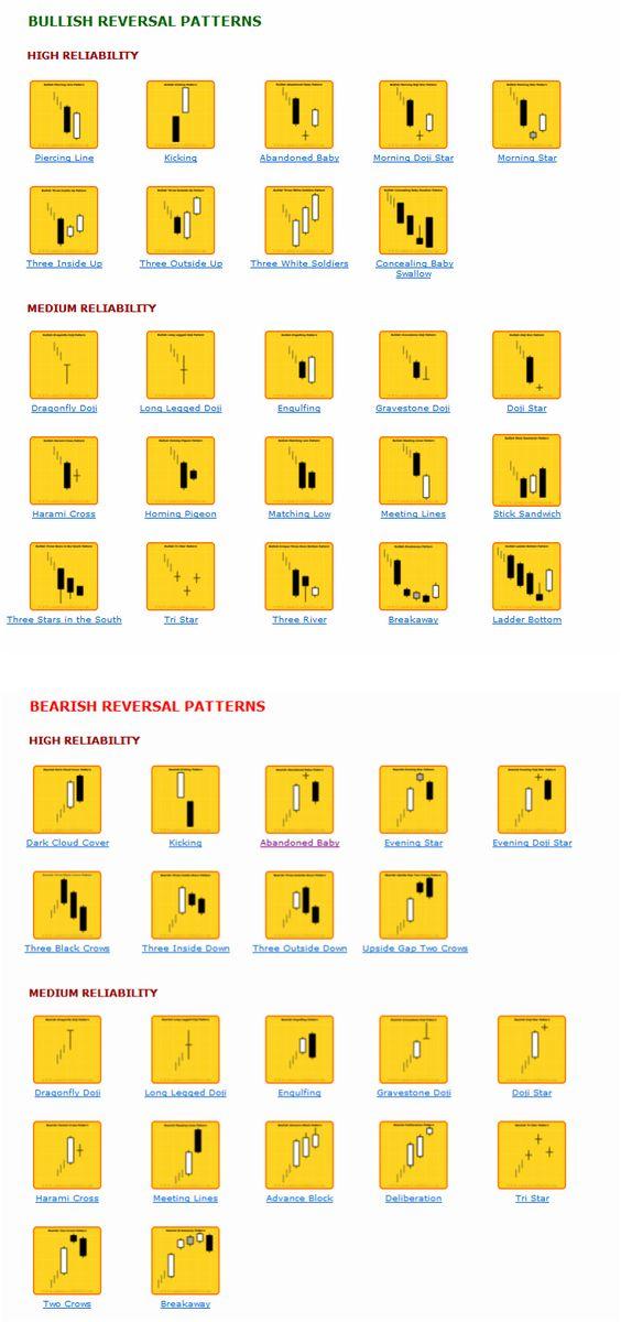 a bináris opciók mintája az