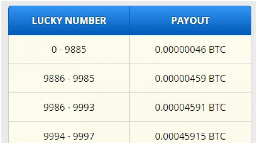 bitcoin befektetések, amelyek fizetnek)