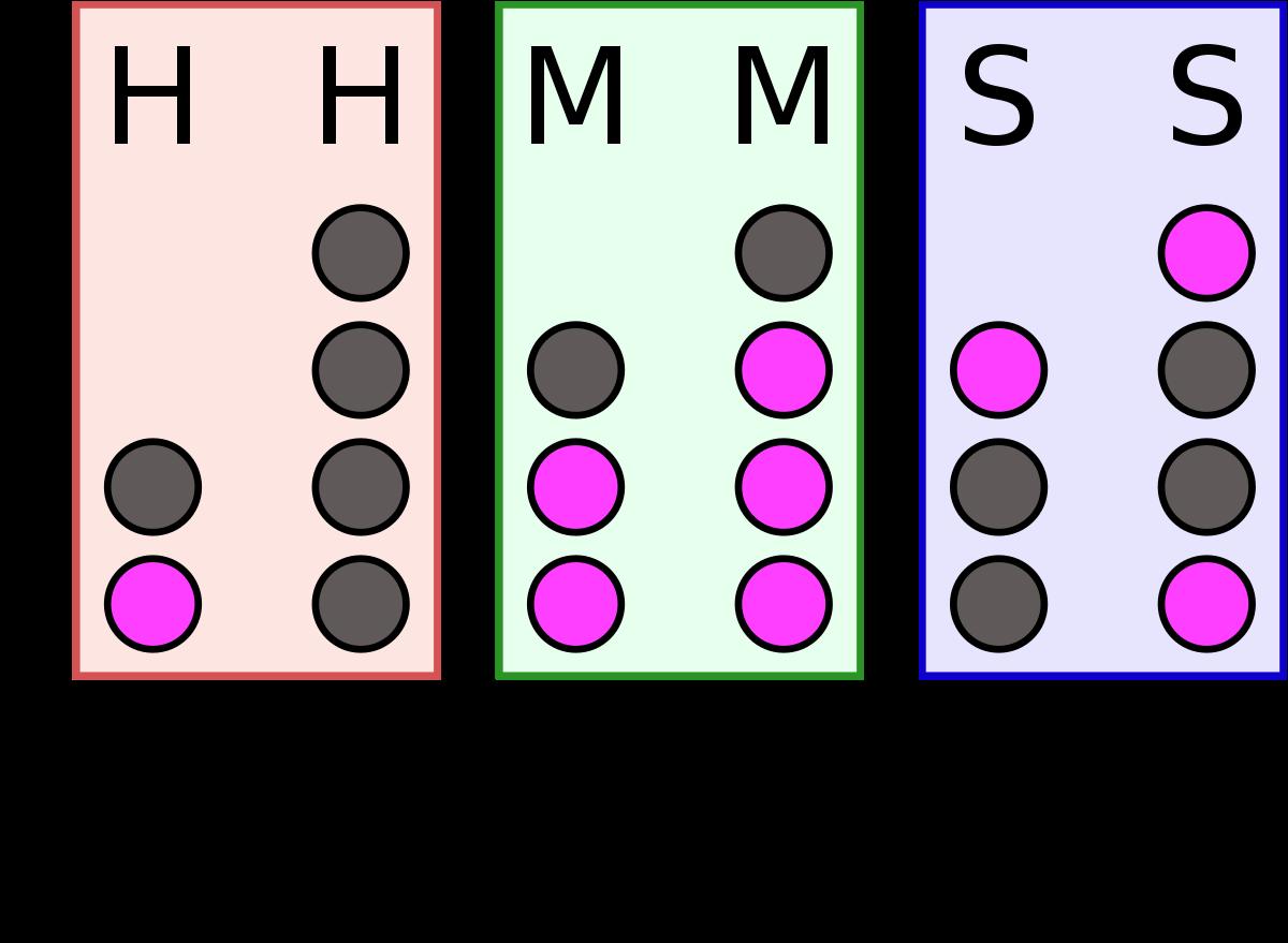 Az igazság a bináris opciókkal való bűvészkedésről